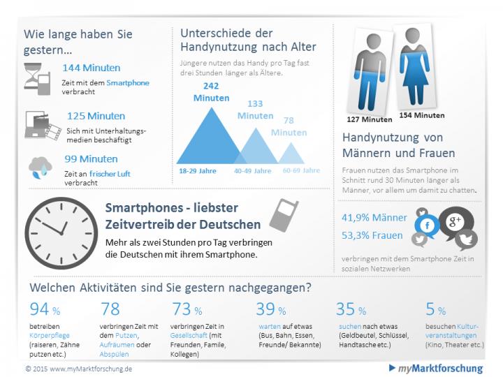 infografik-alltag-der-deutschen